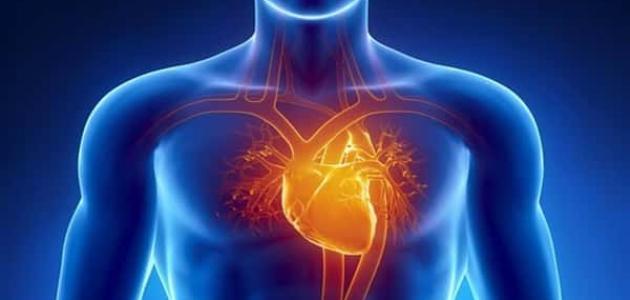 أعراض نقص تروية عضلة القلب