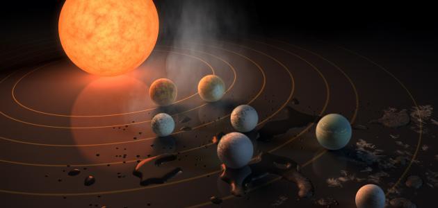 تعريف الكواكب السيارة